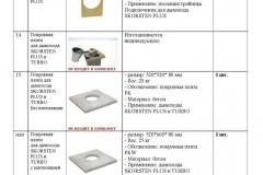 komplektuyshie_dlia_dymohodov