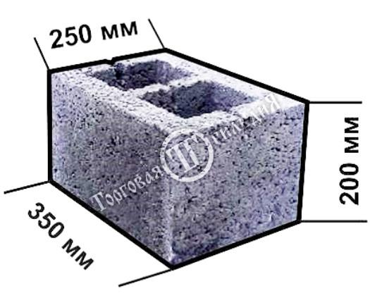 Керамзитобетон вентканал виды бетона и их применение в строительстве